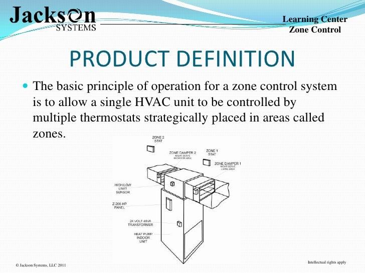 jackson hvac zone wiring diagram zone control basics  zone control basics