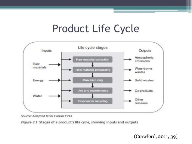 how to write a life cycle assessment
