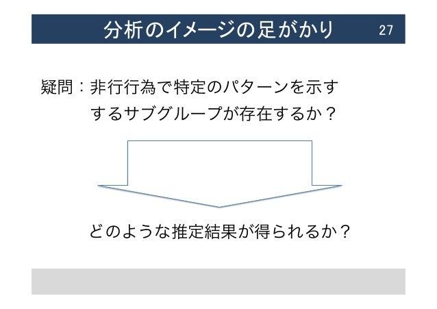 分析のイメージの足がかり  27 疑問:非行行為で特定のパターンを示す するサブグループが存在するか? 潜在クラス分析を実施 どのような推定結果が得られるか?