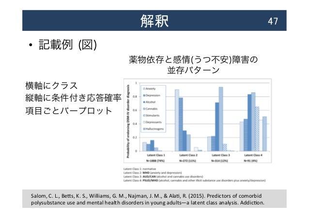 解釈  47 • 記載例 (図) 横軸にクラス 縦軸に条件付き応答確率 項目ごとバープロット 薬物依存と感情(うつ不安)障害の 並存パターン Salom,  C.  L.,  BeTs,  K.  S.,  Wil...