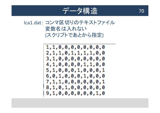 データ構造  70 lca1.dat: コンマ区切りのテキストファイル         変数名は入れない         (スクリプトであとから指定)