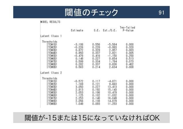 閾値のチェック  91 閾値が-15または15になっていなければOK
