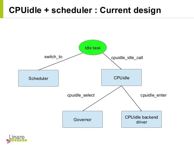 cpuidle