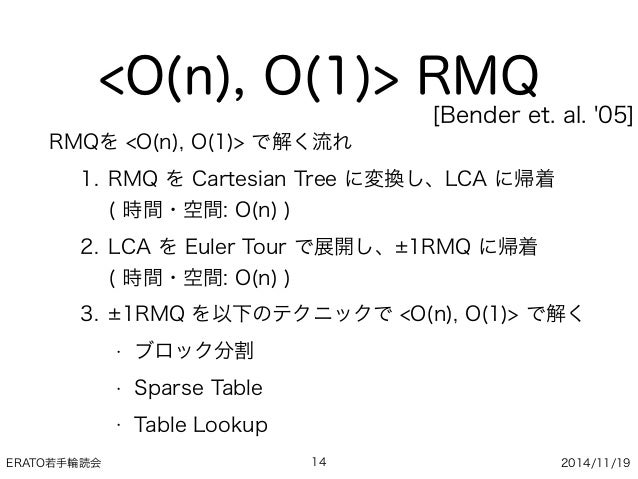 ERATO若手輪読会 2014/11/19 <O(n), O(1)> RMQ RMQを <O(n), O(1)> で解く流れ 1. RMQ を Cartesian Tree に変換し、LCA に帰着 ( 時間・空間: O(n) ) 2. LC...
