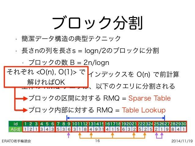 ERATO若手輪読会 2014/11/19 ブロック分割 • 簡潔データ構造の典型テクニック • 長さnの列を長さs = logn/2のブロックに分割 • ブロックの数 B = 2n/logn • 各ブロックの最小値インデックスを O(n) で...