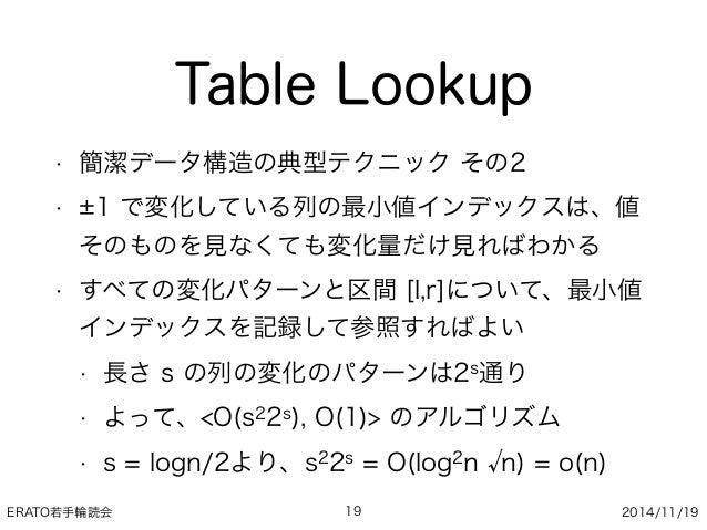 ERATO若手輪読会 2014/11/19 Table Lookup • 簡潔データ構造の典型テクニック その2 • 1 で変化している列の最小値インデックスは、値 そのものを見なくても変化量だけ見ればわかる • すべての変化パターンと区間 [...