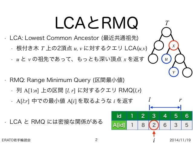 ERATO若手輪読会 2014/11/19 • LCA: Lowest Common Ancestor (最近共通祖先) • 根付き木 T 上の2頂点 u, v に対するクエリ LCA(u,v) • u と v の祖先であって、もっとも深い頂点...