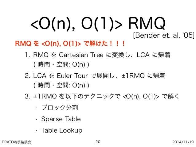 ERATO若手輪読会 2014/11/19 <O(n), O(1)> RMQ RMQ を <O(n), O(1)> で解けた!!! 1. RMQ を Cartesian Tree に変換し、LCA に帰着 ( 時間・空間: O(n) ) 2....