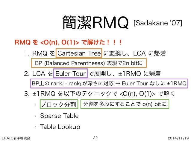 ERATO若手輪読会 2014/11/19 簡潔RMQ RMQ を <O(n), O(1)> で解けた!!! 1. RMQ を Cartesian Tree に変換し、LCA に帰着 ( 時間・空間: O(n) ) 2. LCA を Eule...