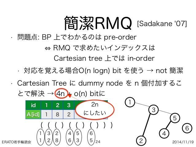 ERATO若手輪読会 2014/11/19 簡潔RMQ • 問題点: BP 上でわかるのは pre-order RMQ で求めたいインデックスは Cartesian tree 上では in-order • 対応を覚える場合O(n logn)...