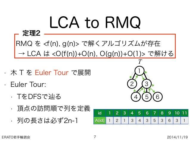 ERATO若手輪読会 2014/11/19 LCA to RMQ • 木 T を Euler Tour で展開 • Euler Tour: • TをDFSで辿る • 頂点の訪問順で列を定義 • 列の長さは必ず2n-1 7 RMQ を <f(n)...