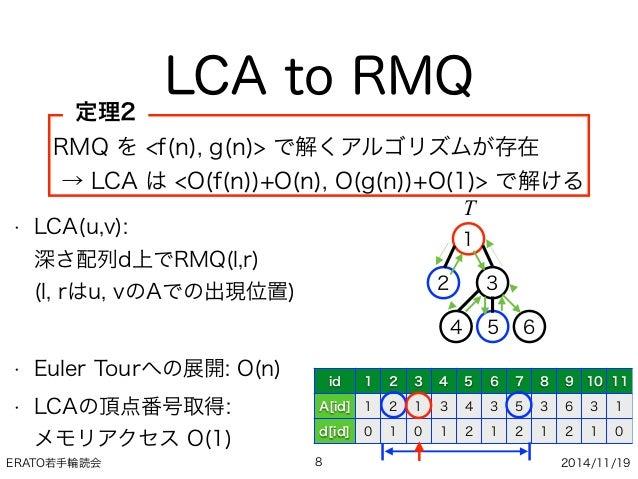 ERATO若手輪読会 2014/11/19 LCA to RMQ • LCA(u,v): 深さ配列d上でRMQ(l,r) (l, rはu, vのAでの出現位置) • Euler Tourへの展開: O(n) • LCAの頂点番号取得:  ...