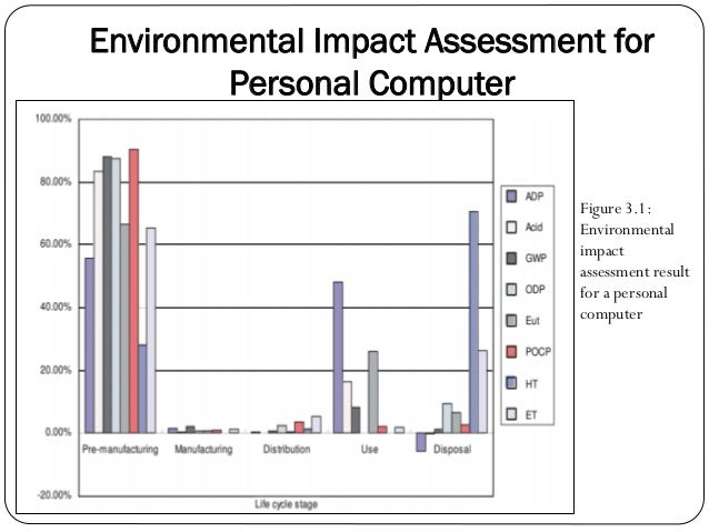 life cycle assessment of a computer mouse Life cycle assessment (lca) studies of desktop personal computers (pcs) are analyzed to assess the environmental impact of pcs and to explain inconsistencies and disagreements across existing studies impacts, characterized in this work in terms of primary energy demand and global warming potential.
