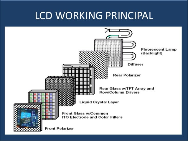 how lcd works diagram wiring diagram third level