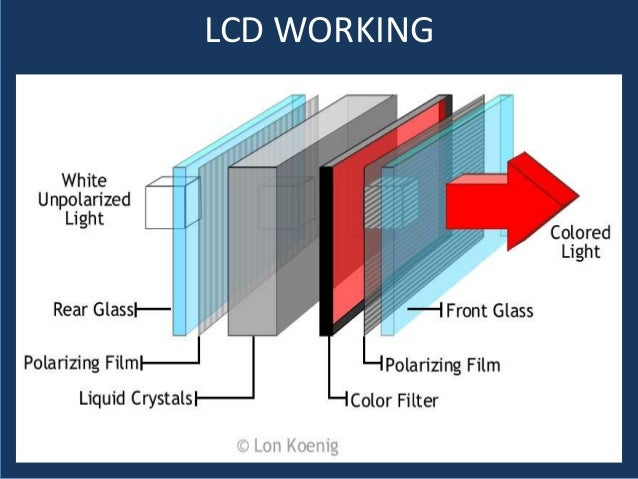 liquid crystal display rh slideshare net A Diagram How Does Television Work TV Block Diagram
