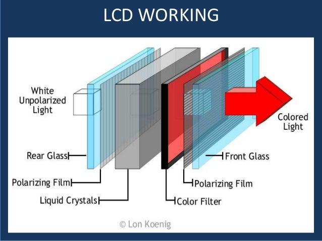 liquid crystal display rh slideshare net lcd display diagram lcd display diagram