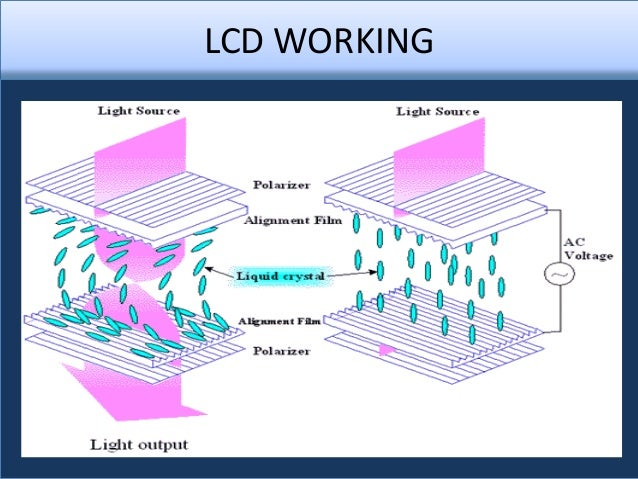 liquid crystal display Practical and high-image quality flexible lcds can be realized through the use of  polymer wall spacers, a coat-debond process for ultrathin.