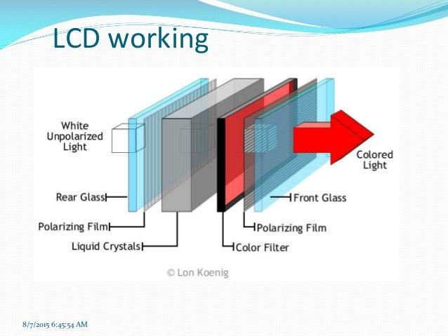 Liquid Crystal Display (LCD):8/7/2015 6:45:54 AM LCD working ...,Lighting