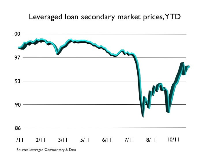 Leveraged loan secondary market prices,YTD10097 93 90 861/11        2/11         3/11          5/11   6/11   7/11   8/11  ...