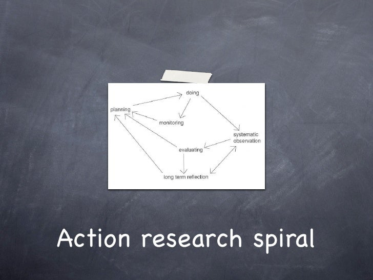 action research spiral Action research is a flexible spiral process which allows action (change, improvement) and research (understanding, knowledge) to be achieved at the same time the understanding allows more informed change and at the same time is informed by that change.