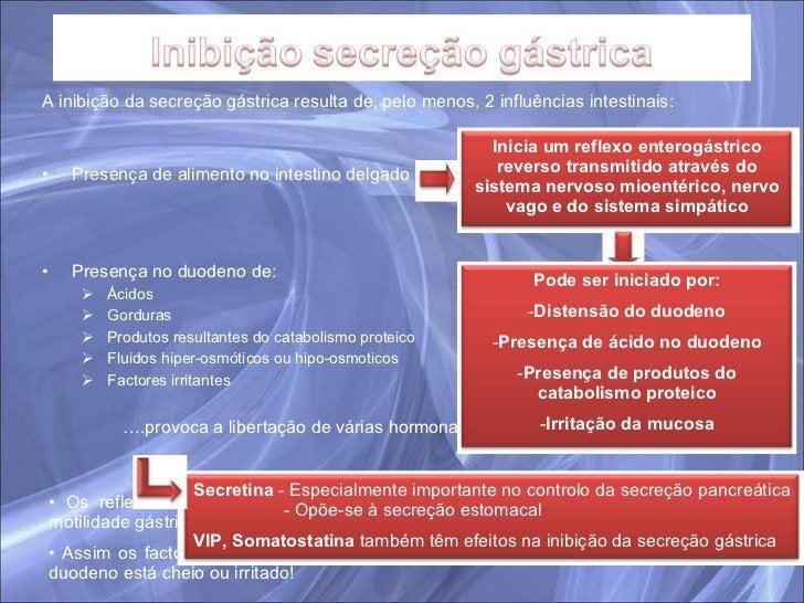 <ul><li>A inibição da secreção gástrica resulta de, pelo menos, 2 influências intestinais: </li></ul><ul><li>Presença de a...