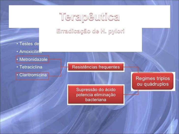 <ul><li>Testes de detecção da bactéria </li></ul><ul><li>Amoxicilina </li></ul><ul><li>Metronidazole </li></ul><ul><li>Tet...