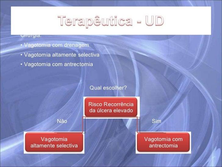 Qual escolher? Não Sim <ul><li>Cirurgia: </li></ul><ul><li>Vagotomia com drenagem </li></ul><ul><li>Vagotomia altamente se...