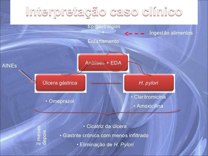 Epigastralgias +  Enfartamento  <ul><li>Claritromicina </li></ul><ul><li>Amoxicilina </li></ul><ul><li>Omeprazol </li></ul...