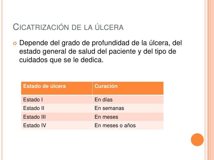 CICATRIZACIÓN DE LA ÚLCERA   Depende del grado de profundidad de la úlcera, del    estado general de salud del paciente y...