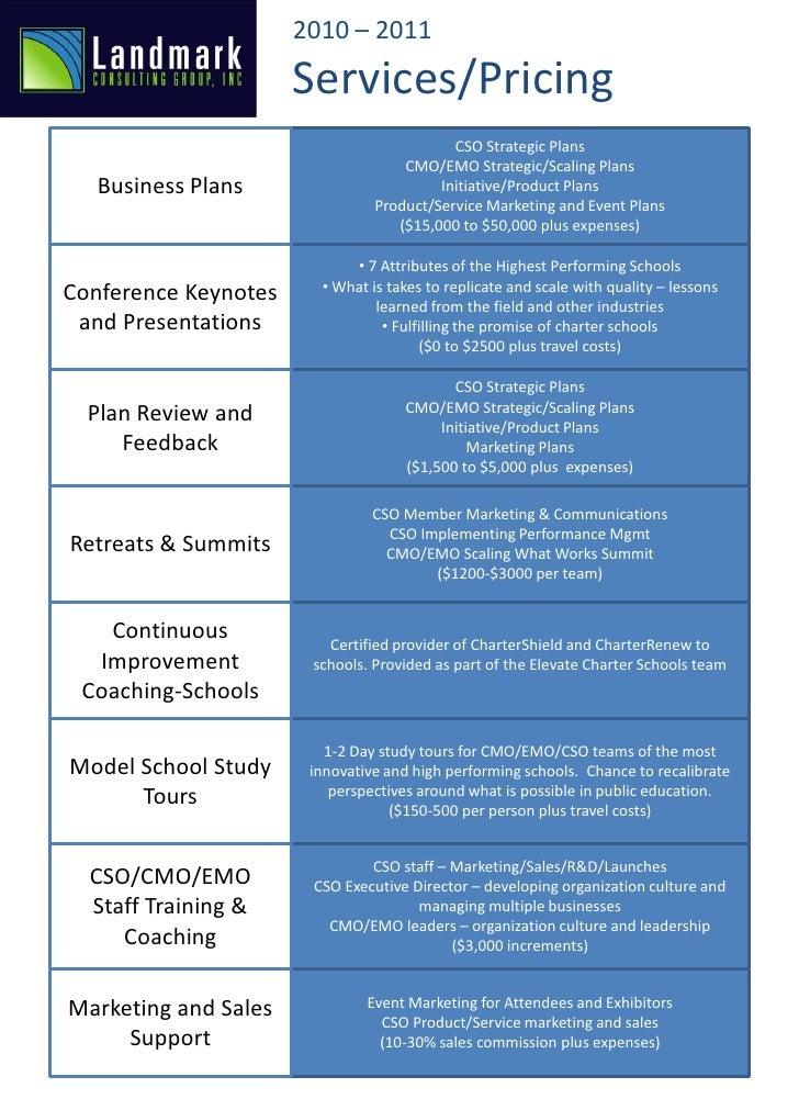 2010 – 2011                       Services/Pricing                                            CSO Strategic Plans         ...