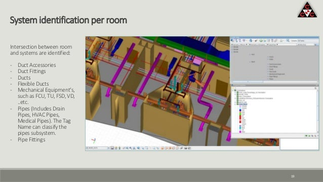 System identification per room Intersection between room and systems are identified: - Duct Accessories - Duct Fittings - ...