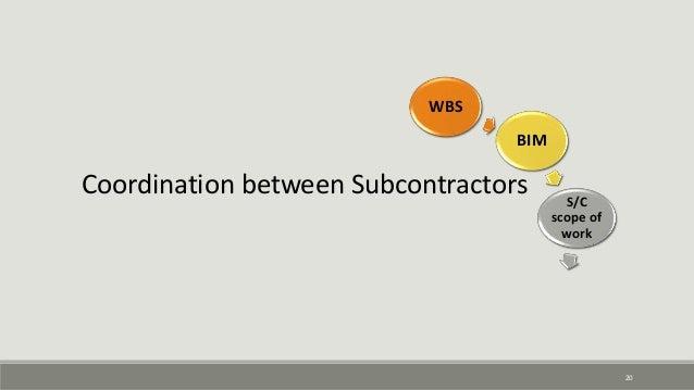 20 WBS BIM S/C scope of work Coordination between Subcontractors