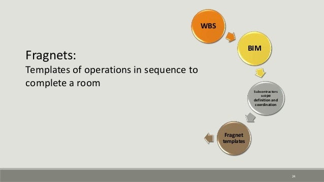 24 Fragnets: Templates of operations in sequence to complete a room WBS BIM Subcontractors scope definition and coordinati...