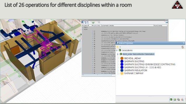 26 List of 26 operations for different disciplines within a room