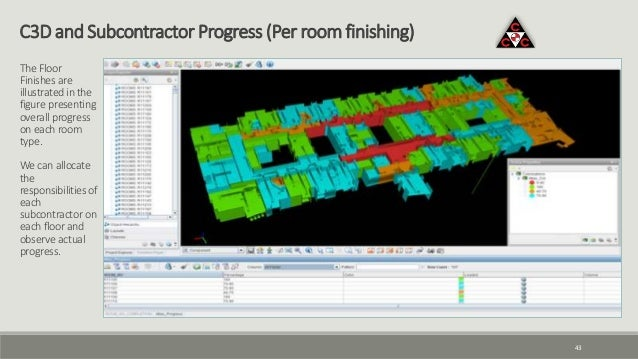 C3D and Subcontractor Progress (Per room finishing) The Floor Finishes are illustrated in the figure presenting overall pr...