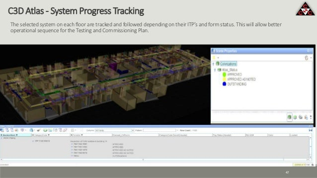 47 C3D Atlas - System Progress Tracking The selected system on each floor are tracked and followed depending on their ITP'...