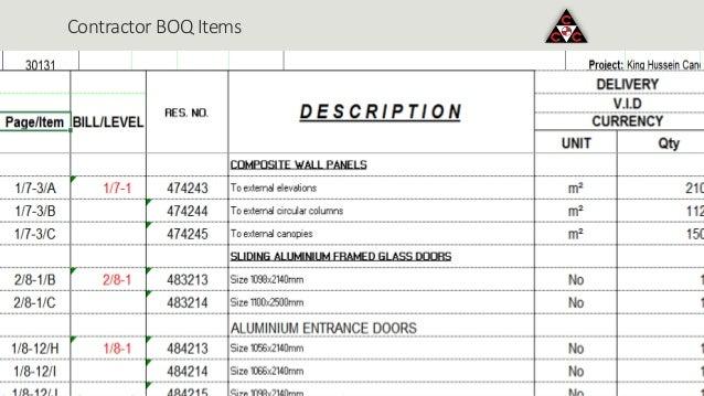 Contractor BOQ Items