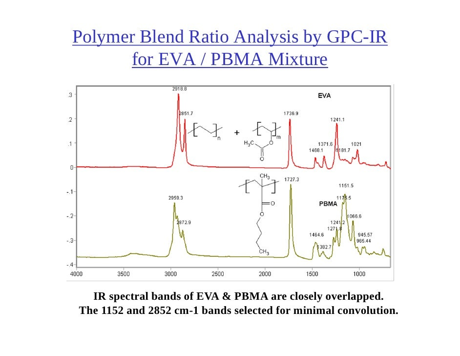 Lc Ir For Polymer Amp Excipient Analysis Eas2009 11 16 2009