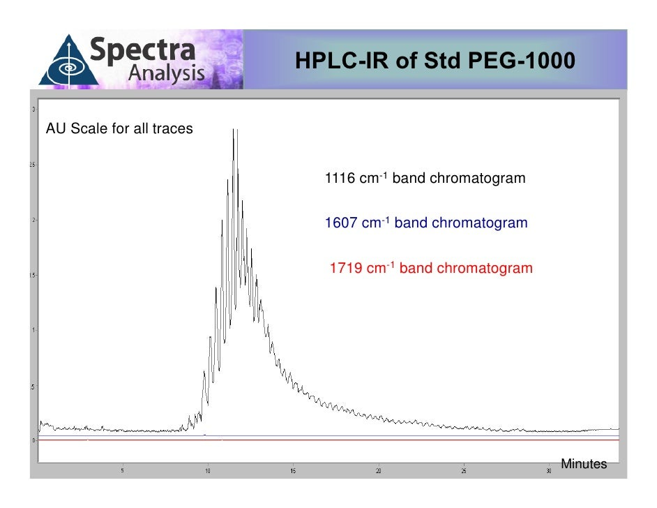 Lc ir hyphenated technology for excipient analysis fda usp seminars 1 hplc ir ccuart Image collections