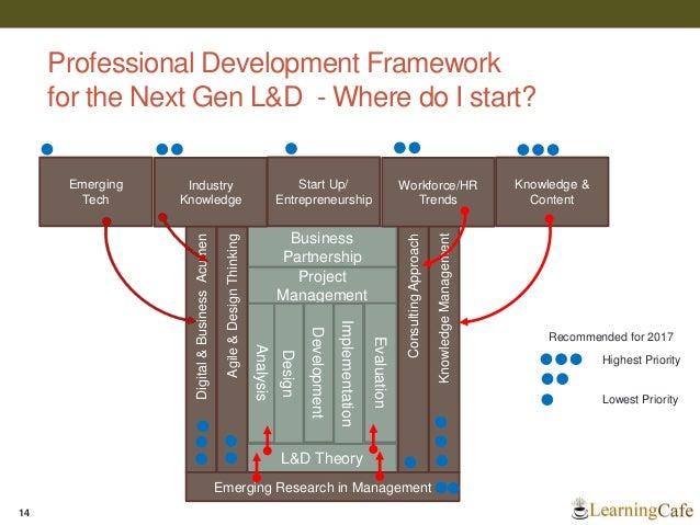 Dissertation knowledge management in curriculum design and development