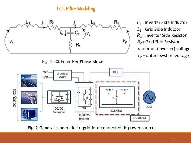Lcl Filter Design