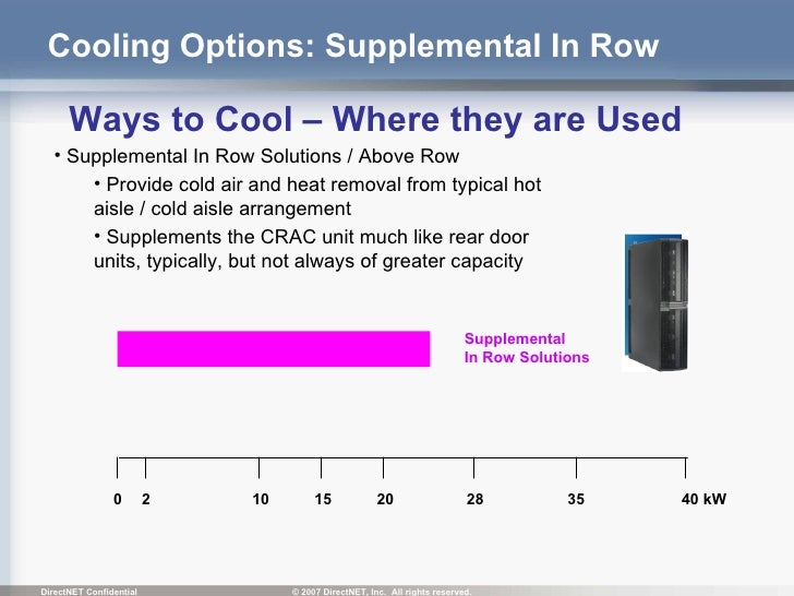 a study on liquid cooling of To investigate three factors that affect the rate of cooling a liquid and to test these factors to see exactly how much they affect the rate of cooling water created by teachers, our study guides highlight the really important stuff you need to know.