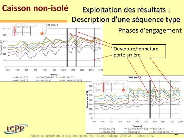 Caisson non-isolé                   Exploitation des résultats :                                  Description dune séquenc...