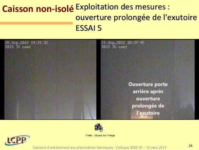 Caisson non-isolé Exploitation des mesures :                                 ouverture prolongée de lexutoire             ...