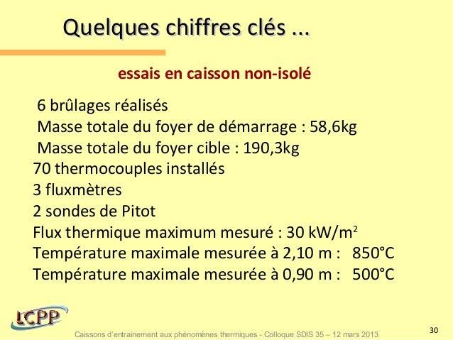 Quelques chiffres clés ...                essais en caisson non-isolé6 brûlages réalisésMasse totale du foyer de démarrage...