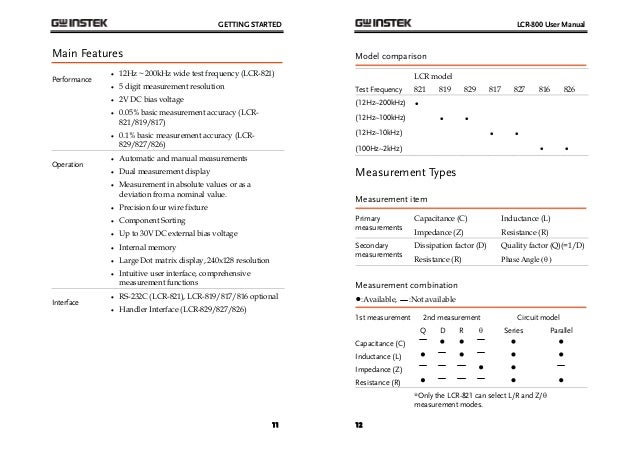 Lcr 816 Manual