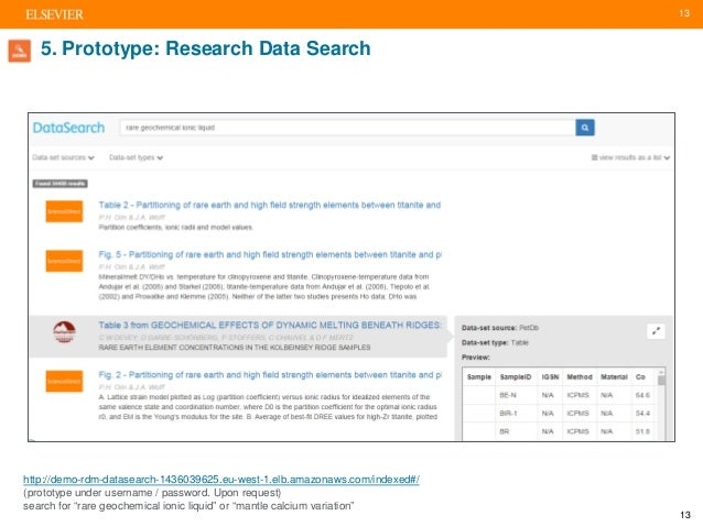 13 5. Prototype: Research Data Search http://demo-rdm-datasearch-1436039625.eu-west-1.elb.amazonaws.com/indexed#/ (prototy...