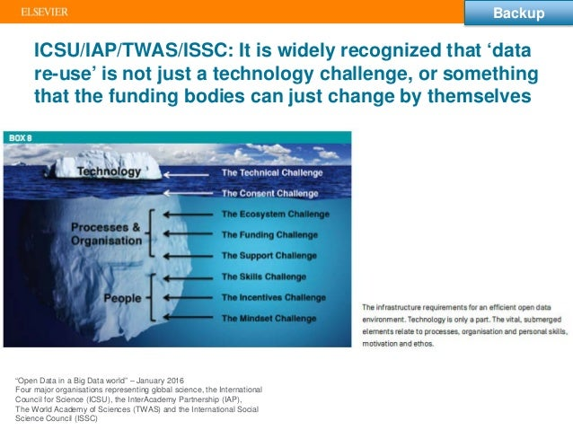 ICSU/IAP/TWAS/ISSC: It is widely recognized that 'data re-use' is not just a technology challenge, or something that the f...