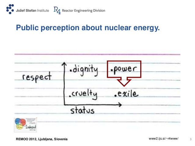 nuclear power ethics study Coal, nuclear power would benefit from energy department's power grid study a controversial energy department report says the us power.