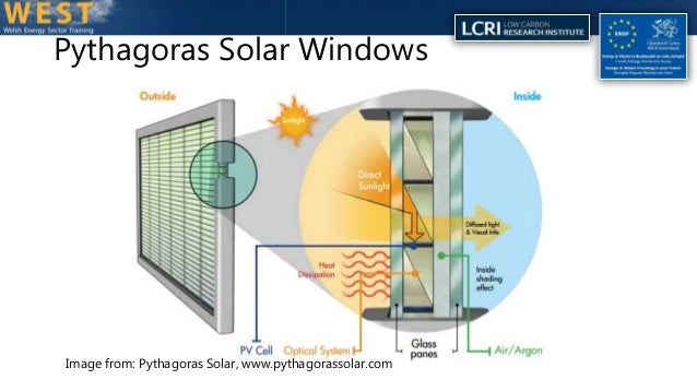 Building Integrated Photovoltaic Solar Glazing Current